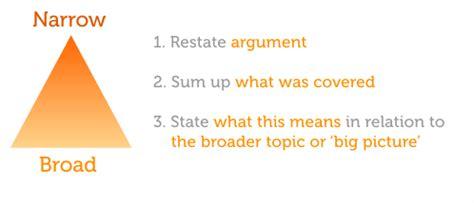 Argumentative Essay: Should Corporal Punishment Have a