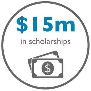 Essay based college scholarships